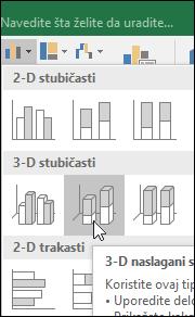 3-D naslagani stubičasti grafikon