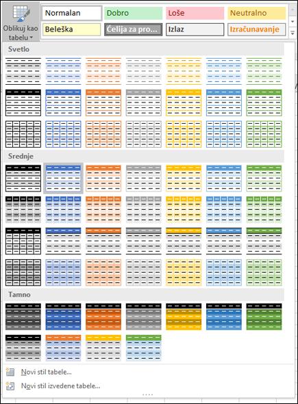 Galerija stilova u Excel tabeli