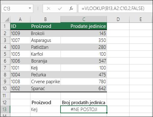 """Greška """"#NA"""" u funkciji VLOOKUP: Vrednost za pronalaženje nije u prvoj koloni tabele niza"""