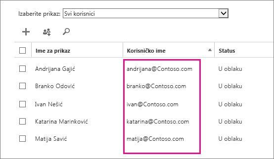 """Kolona """"Korisničko ime"""" u Office 365 centru administracije."""