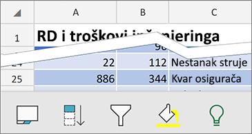 Radni list sa dostupnim kontekstualnim komandama na dnu ekrana