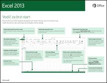 Excel 2013 vodič za brzi start