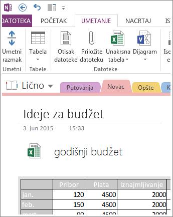 Umetanje slike unakrsne tabele na stranicu