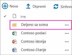 "Fascikla ""Deljeno sa svima"" u usluzi OneDrive for Business"