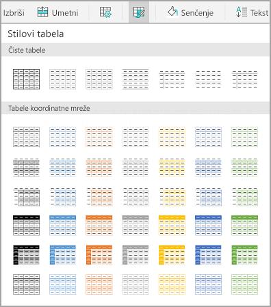 Predlošci android tabela