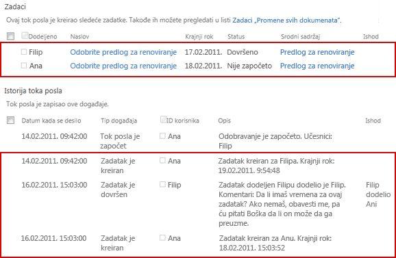 """Oblasti """"Zadaci"""" i """"Istorija"""" na stranici """"Status toka posla"""" za ponovno dodeljeni zadatak"""