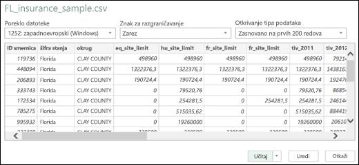 Excel Power BI – dijalog poboljšanog konektora za tekstualne/CSV datoteke
