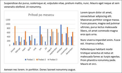 Umetanje grafikona u u programu Word documement kopijom i lepljenje