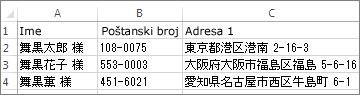 Lista adresa sa važećim japanskim adresama