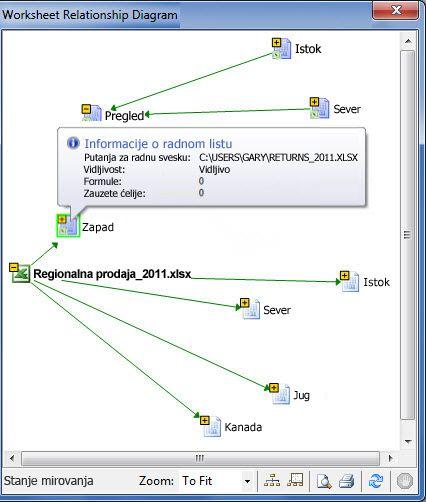 Dijagram veza između radnih listova