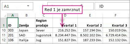 Zamrznut 1. red