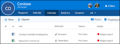 Izaberite stavku datoteke u Office 365 grupu da biste videli listu datoteka i fascikli uskladištene u grupi