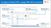 Sličica za vodič za prebacivanje sa programa Outlook 2007 na Office 365