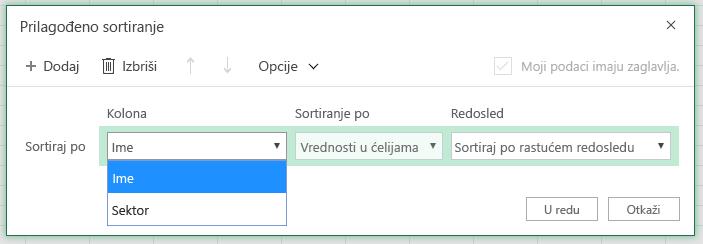 """Dijalog """"Prilagođeno sortiranje"""" sa sortiranjem po redu, izabrana je kolona """"Ime"""""""