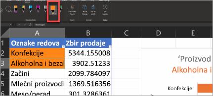 Hemijska radnja emisije u programu Excel