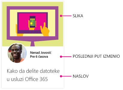 Kartica sadržaja usluge Delve za Android