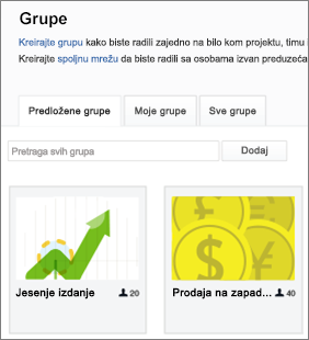 Lista grupa
