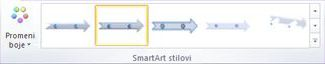 The SmartArt Styles group on the Design tab under SmartArt Tools