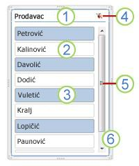 Elementi modula Slicer za izvedenu tabelu