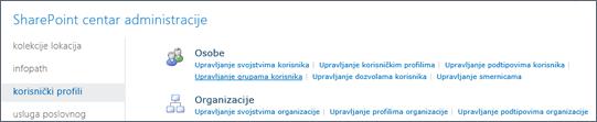 """Upravljanje grupama korisnika lokacije vezu na stranici """"Korisnički profili"""""""