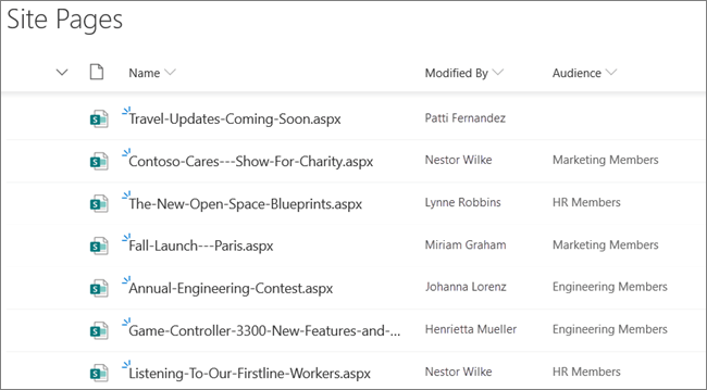 Prikaz stranica lokacije za SharePoint vlasnika lokacije ili administratora, prikazuje objavljene poruke sa vestima koje su podešene pomoću ciljanja korisnika