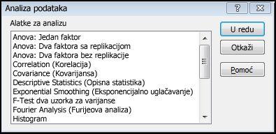 """Dijalog """"Analiza podataka"""""""