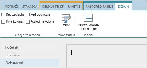 """Snimak ekrana SharePoint Online trake. Koristite karticu """"Dizajn"""" za izbor polja za potvrdu za red zaglavlja, red podnožja, prvu kolonu i poslednju kolonu u tabeli, kao i za izbor stilova tabele i navođenje toga da li tabela koristi koordinatne linije."""