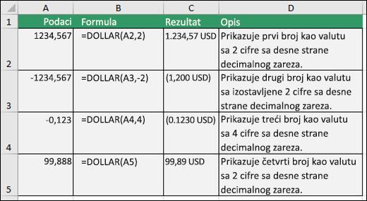 Primeri funkcija DOLLAR