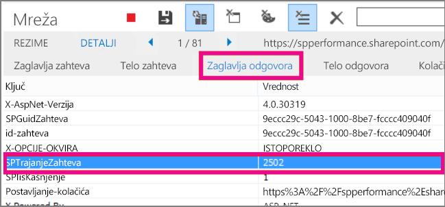 Snimak ekrana koji prikazuje zahtev za trajanje 2502 ms