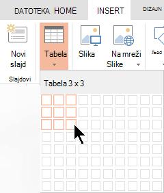 Na kartici Umetanje izaberite tabelu.