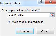 Kreiranje tabele
