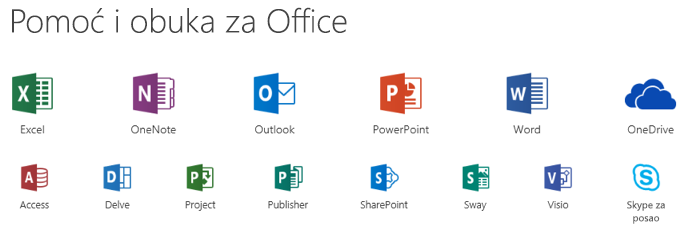Opcije podrške za Microsoft Office