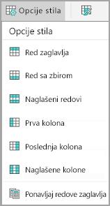 Opcije stila android tabele
