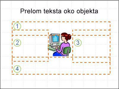 Slajd sa objektom, prikazanim i numerisanim okvirima za tekst, bez teksta.