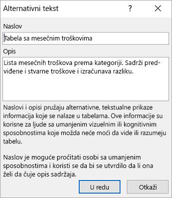 Snimak ekrana dijaloga alternativni tekst