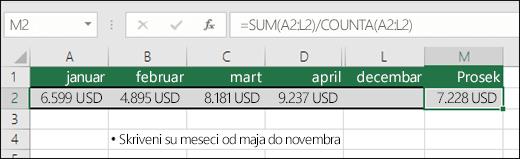 Korišćenje funkcije SUM uz druge funkcije.  Formula u ćeliji M2 je =SUM(A2:L2)/COUNTA(A2:L2).  Napomena : kolone Maj–Novembar skrivene su zbog jasnoće.