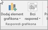 Dodavanje Element grafikona