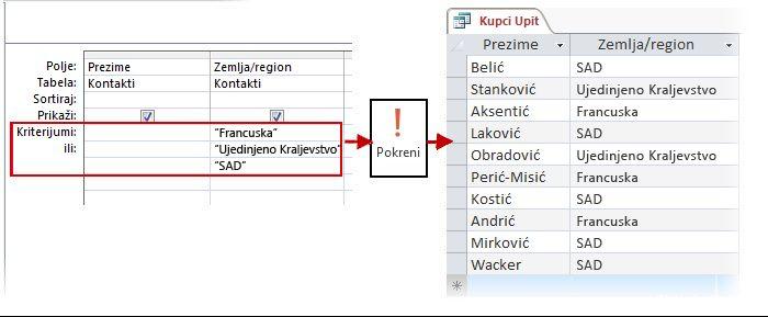 Upotreba kriterijuma OR u dizajneru i rezultati