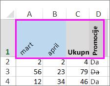 Red teksta rotiran za različite brojeve stepeni.