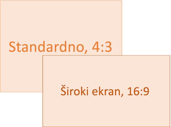 Poređenje standardnog i širokog nivoa slajda