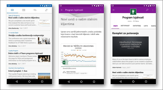 SharePoint vesti na Android mobilnim uređajima