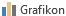 """Manja verzija dugmeta """"Grafikon"""""""