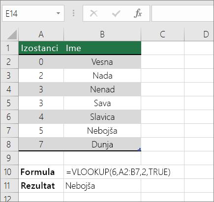 Primer formule VLOOKUP koja traži približno podudaranje