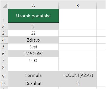 Primer funkcije COUNT