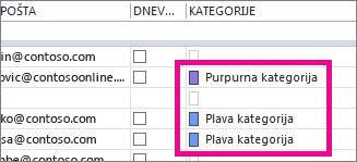 """Kolona """"Kategorije"""" pokazuje koji kontakti su kategorizovani."""