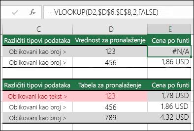 """Neispravni tipovi vrednosti.  Primer prikazuje formulu VLOOKUP koja daje grešku """"#N/A"""" zato što je stavka pronalaženja oblikovana kao broj, ali tabela za pronalaženje oblikovana je kao tekst."""