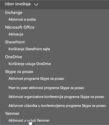 """Snimak ekrana menija """"Izbor izveštaja"""" na kontrolnoj tabli """"Office 365 izveštaji"""""""