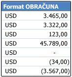 "Format broja ""Računovodstveni"" primenjen na ćelije"