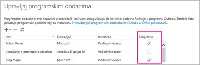 Uključivanje ili isključivanje programskih dodataka