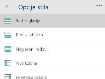 "Snimak ekrana menija ""Opcije stila"" sa izabranom opcijom ""Red zaglavlja""."